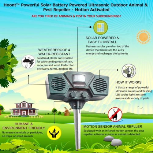 Hoont Powerful Solar Battery Powered Ultrasonic Outdoor Animal & Pest Repeller - Motion Activated